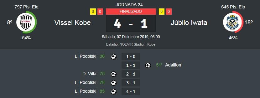 JUBILO RESULTADO